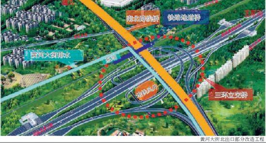 黄河大街北出口改造工程