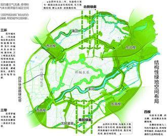 与之相配套的专题规划《沈阳城市结构性绿地控制规划
