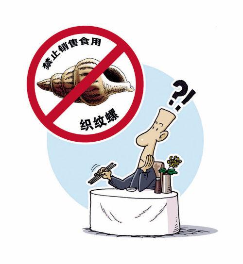 沈城市场暂未发现织纹螺