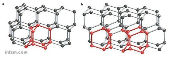 金刚石的分子结构图