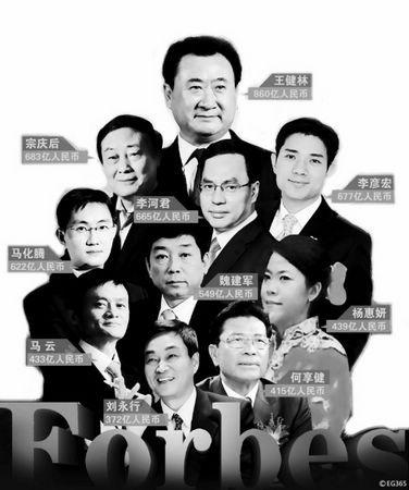 2013年福布斯中国富豪榜单发布 王健林860亿登顶