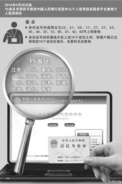 2014年4月26日起15省区市居民可登录中国人民银行征信中心个人信用信息服务平台查询个人信用报告 CFP供图