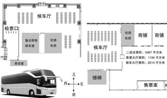 龙之梦新长客总站明日启用 4种方式零换乘进站