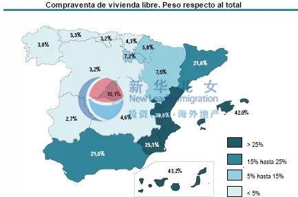 西班牙东部沿海区域:加泰罗尼亚,巴伦西亚,穆勒西亚,安达卢西亚和加纳